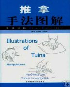eBook: Illustrations of Tuina Manipulations, Chinese-English