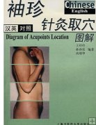 Diagram of Acupoints Location, English-Chinese, Medicine